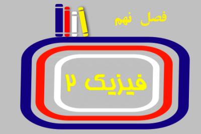 فیزیک عمومی ۲ - قانون آمپر